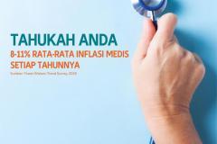 inflasi-medis